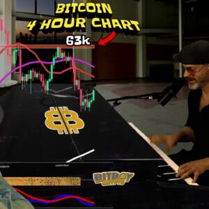 Meme Coins Can't Break Bitcoins Momentum (Bitcoin Claims 60k Today, MUST Beat Resistance)